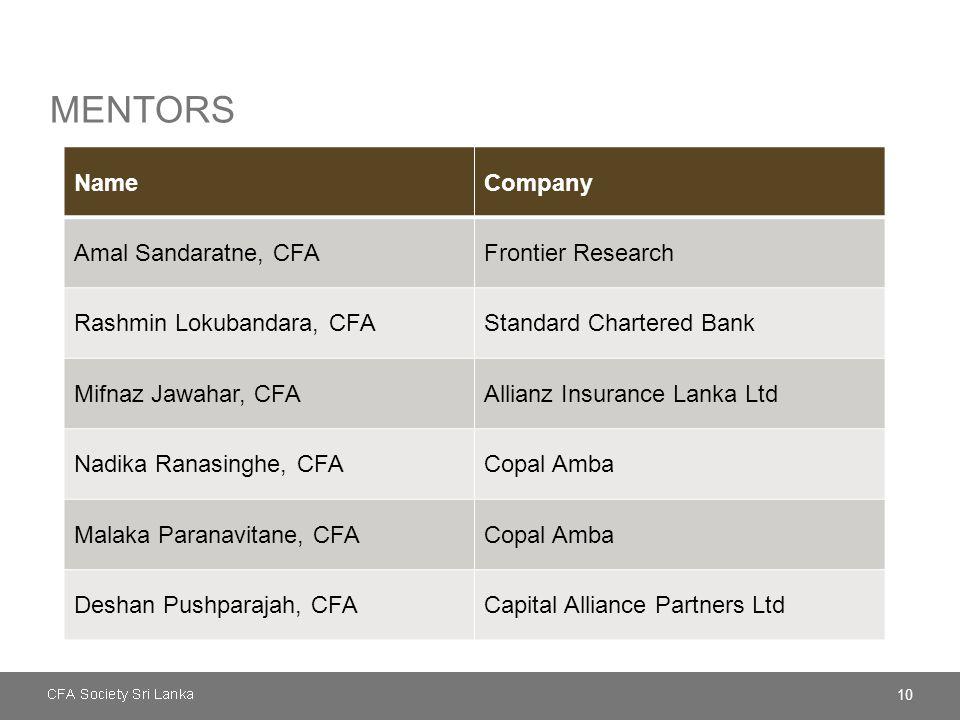 Mentors Name Company Amal Sandaratne, CFA Frontier Research