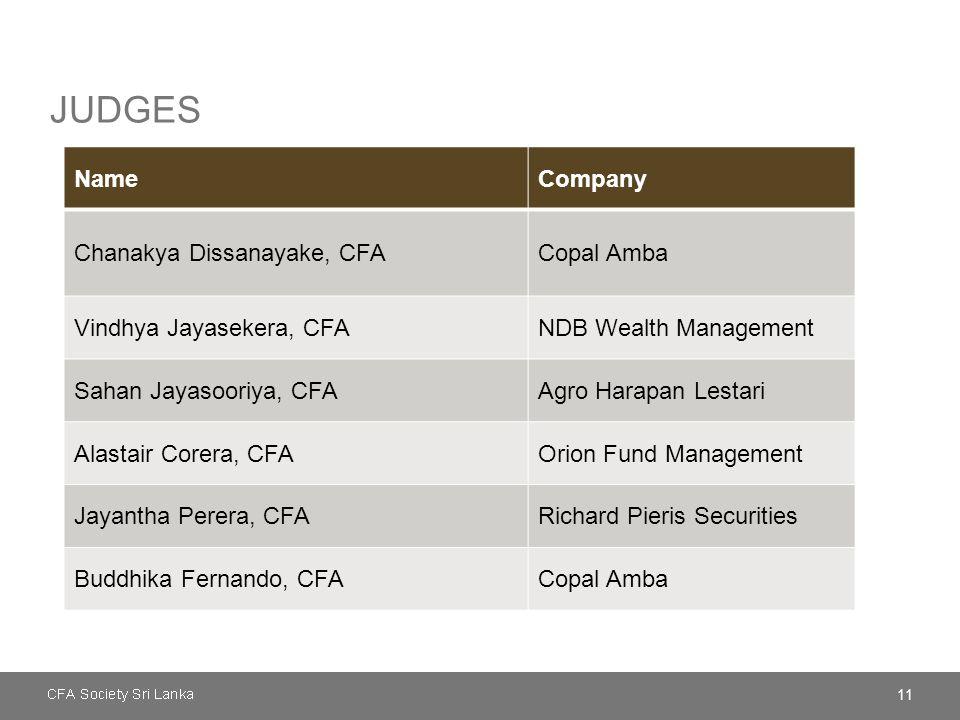 Judges Name Company Chanakya Dissanayake, CFA Copal Amba