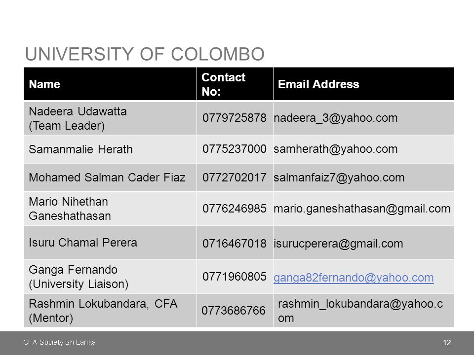 University of Colombo Name