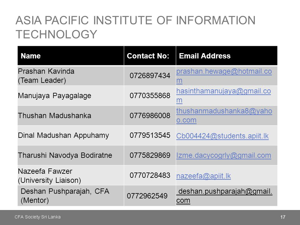Asia pacific institute of information technology