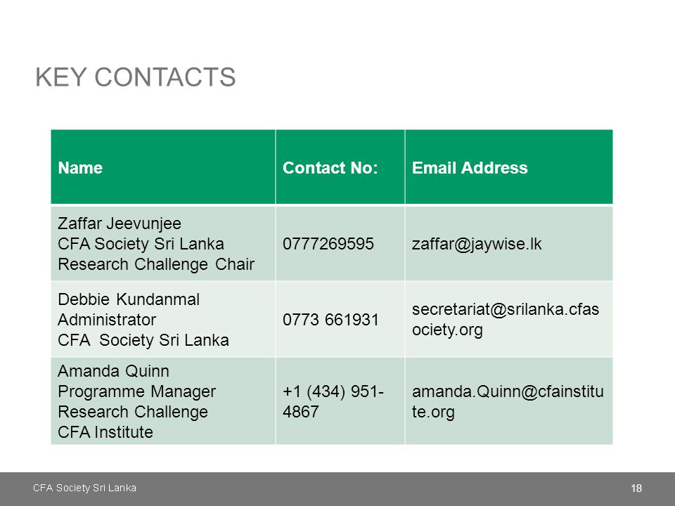 Key Contacts Name. Contact No: Email Address. Zaffar Jeevunjee. CFA Society Sri Lanka Research Challenge Chair.