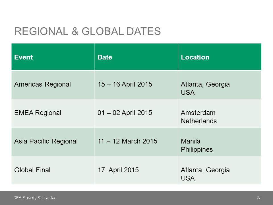 Regional & Global Dates