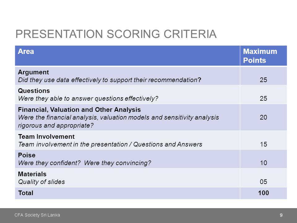 Presentation Scoring Criteria
