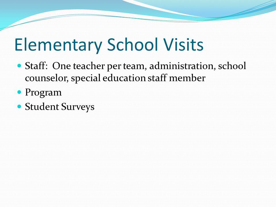 Elementary School Visits