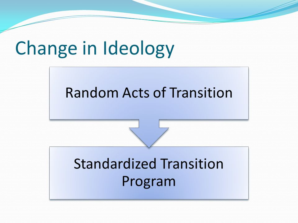 Change in Ideology Random Acts of Transition