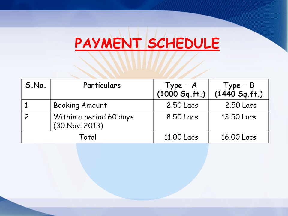 PAYMENT SCHEDULE S.No. Particulars Type – A (1000 Sq.ft.) Type – B