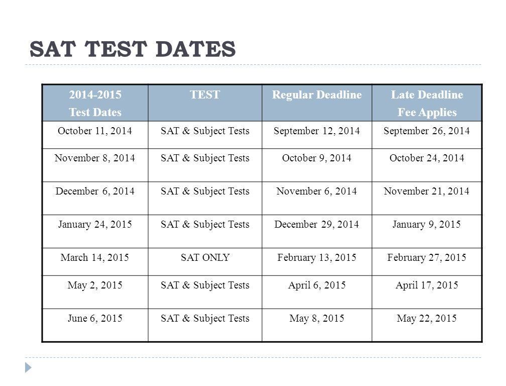 SAT TEST DATES 2014-2015 Test Dates TEST Regular Deadline