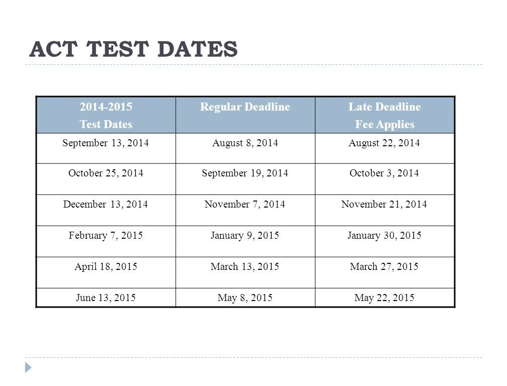 ACT TEST DATES 2014-2015 Test Dates Regular Deadline Late Deadline