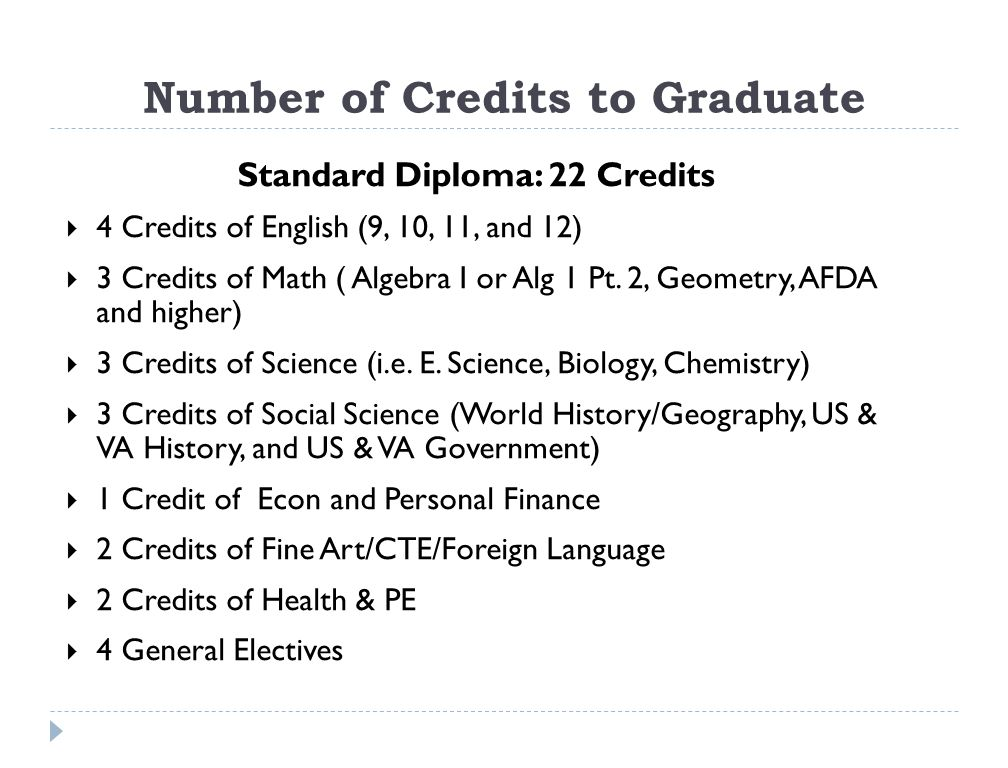 Number of Credits to Graduate