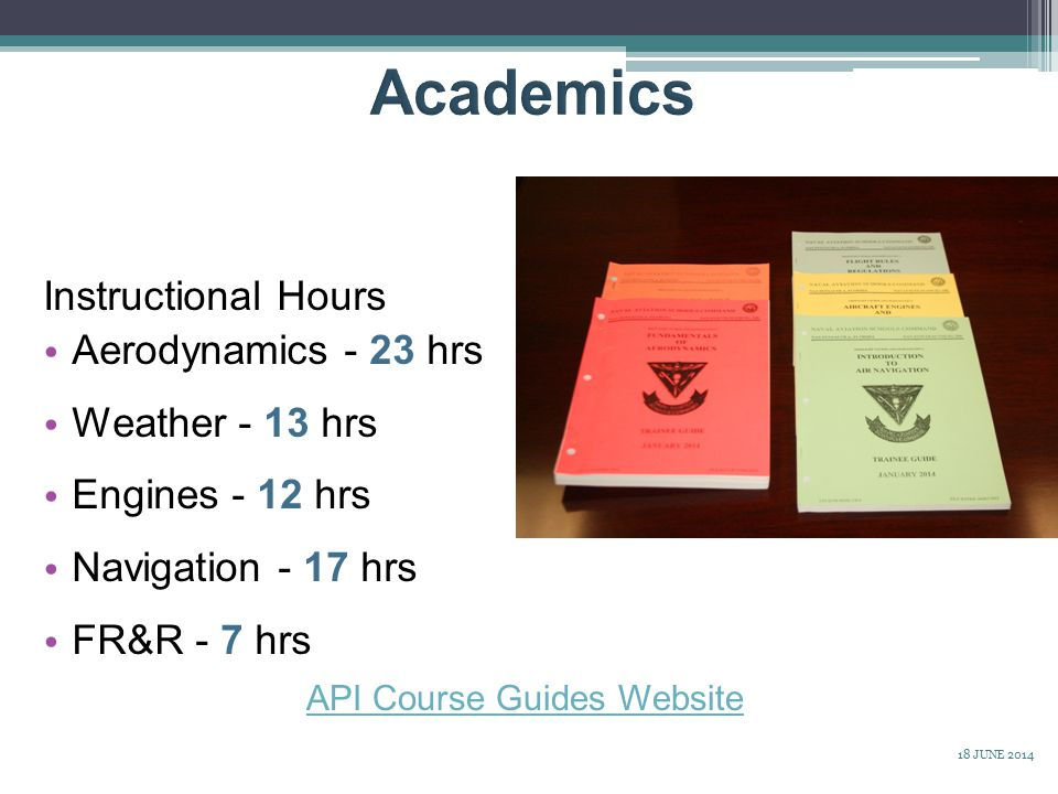 Academics Instructional Hours Aerodynamics - 23 hrs Weather - 13 hrs