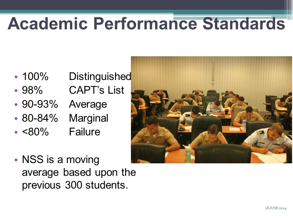 Academic Performance Standards