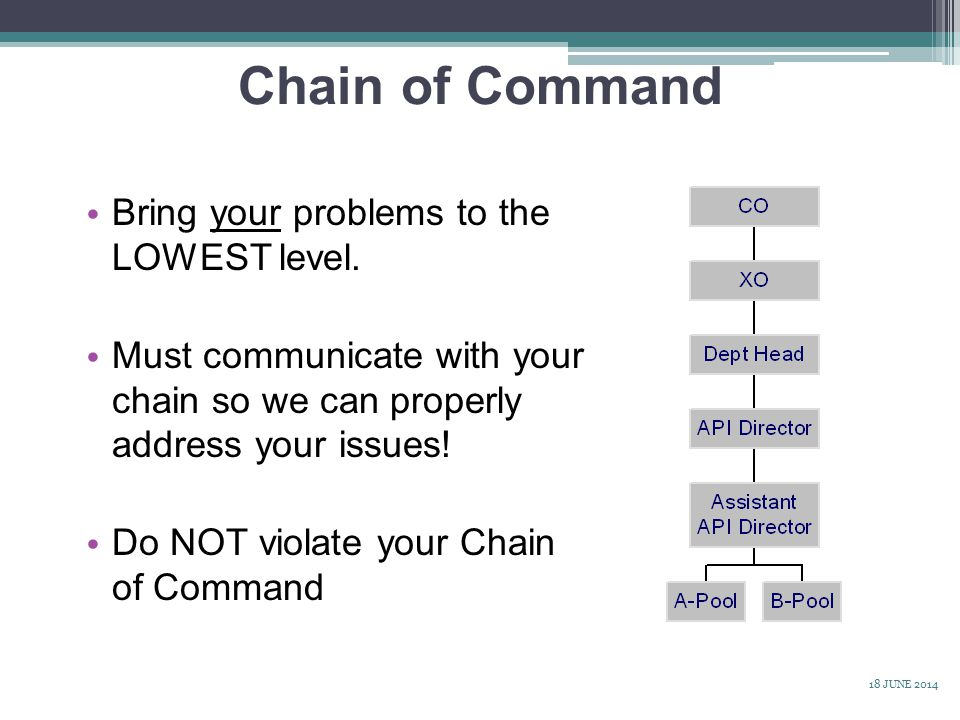 Chain of Command Bring your problems to the LOWEST level.