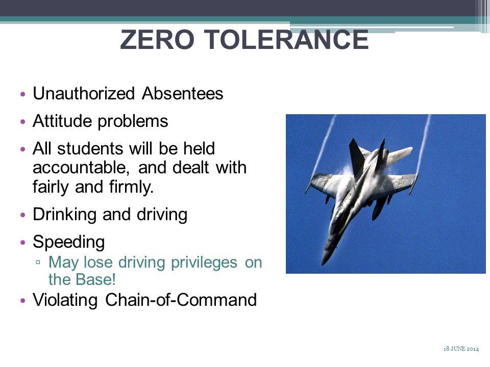 ZERO TOLERANCE Unauthorized Absentees Attitude problems