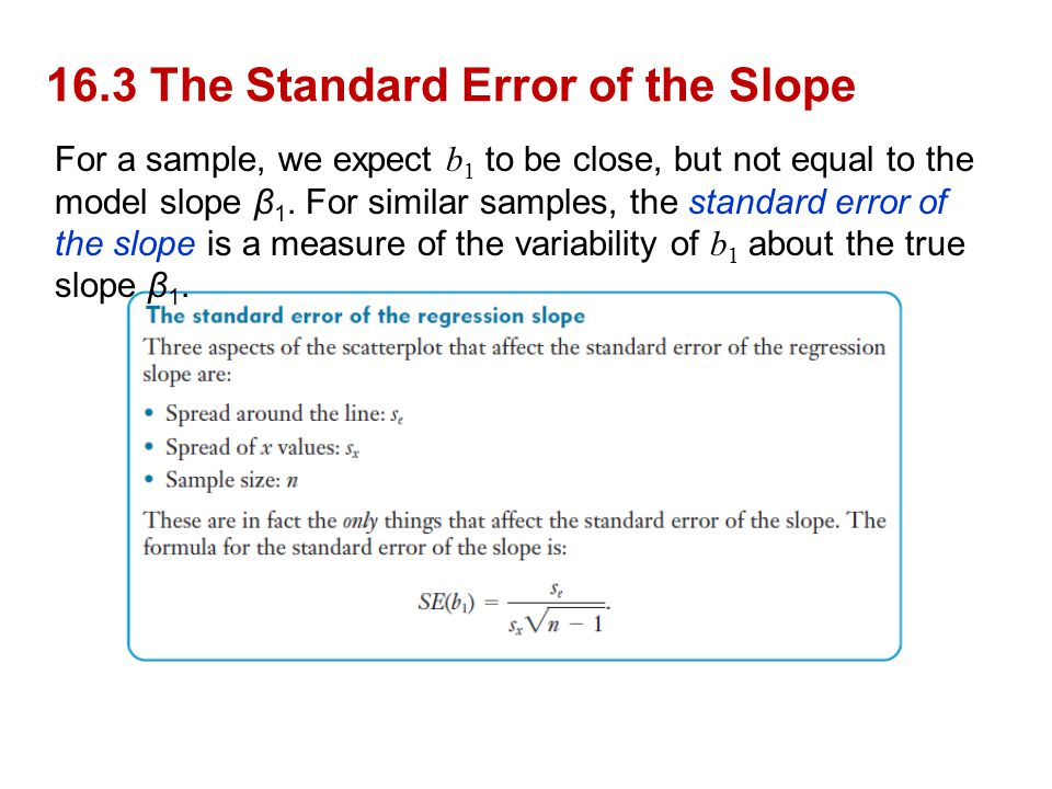 16.3 The Standard Error of the Slope