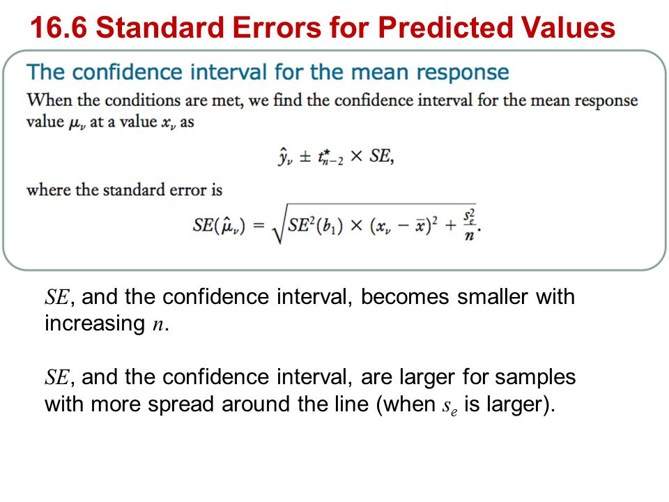 16.6 Standard Errors for Predicted Values