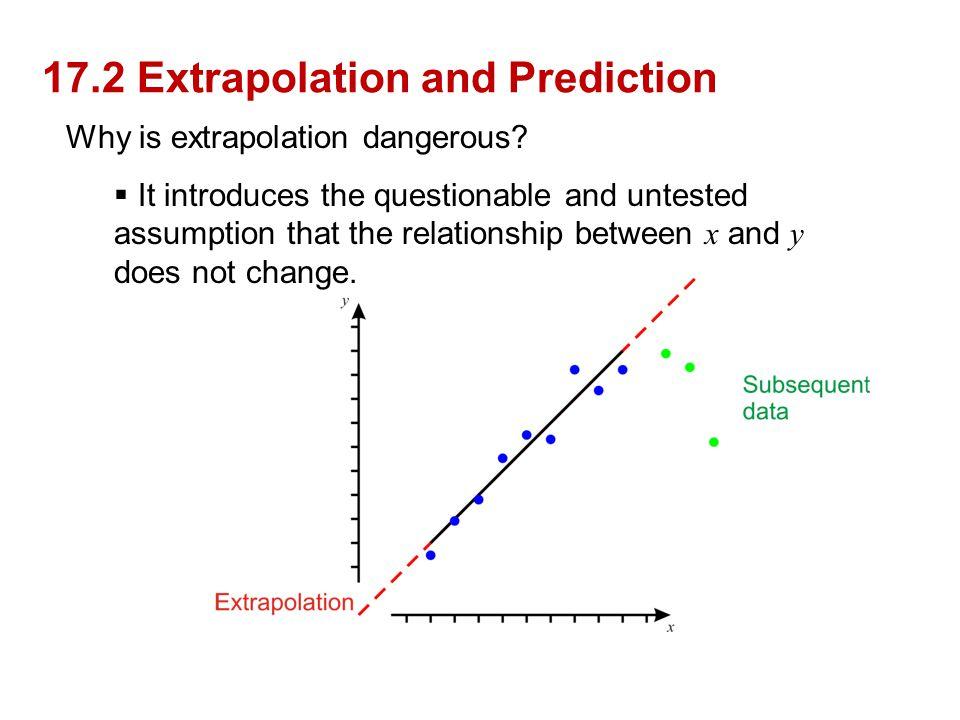 17.2 Extrapolation and Prediction