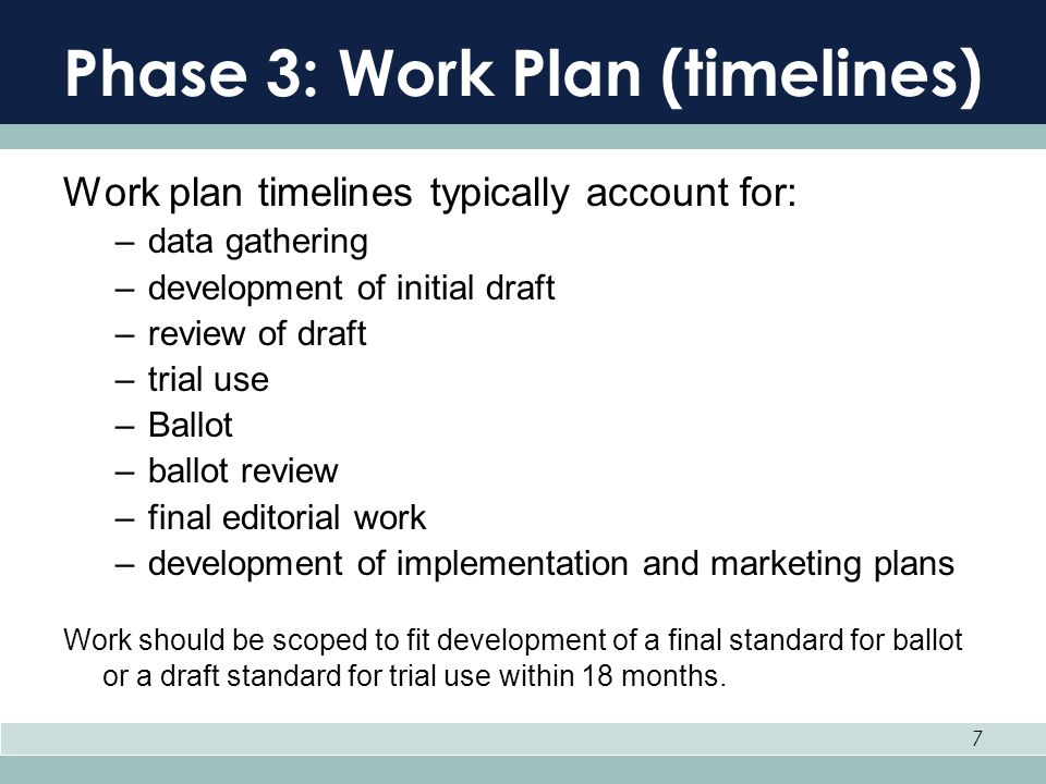 Phase 3: Work Plan (timelines)