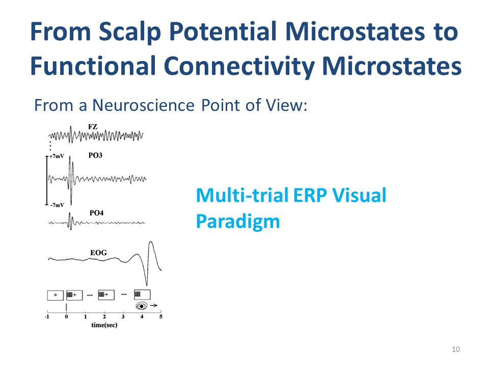 From Scalp Potential Microstates to Functional Connectivity Microstates