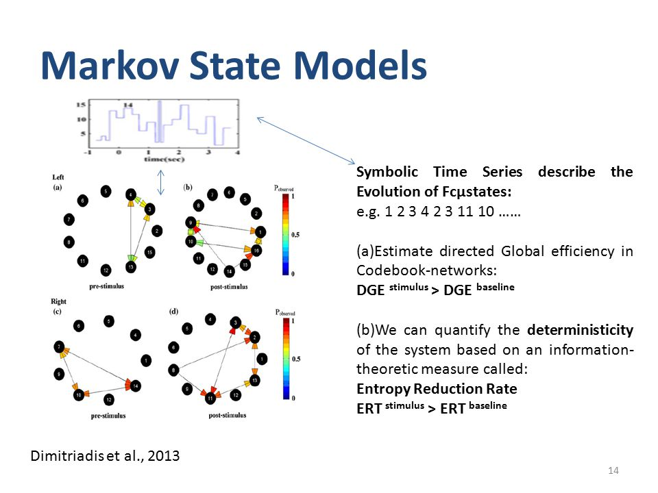 Markov State Models Symbolic Time Series describe the Evolution of Fcμstates: e.g. 1 2 3 4 2 3 11 10 ……