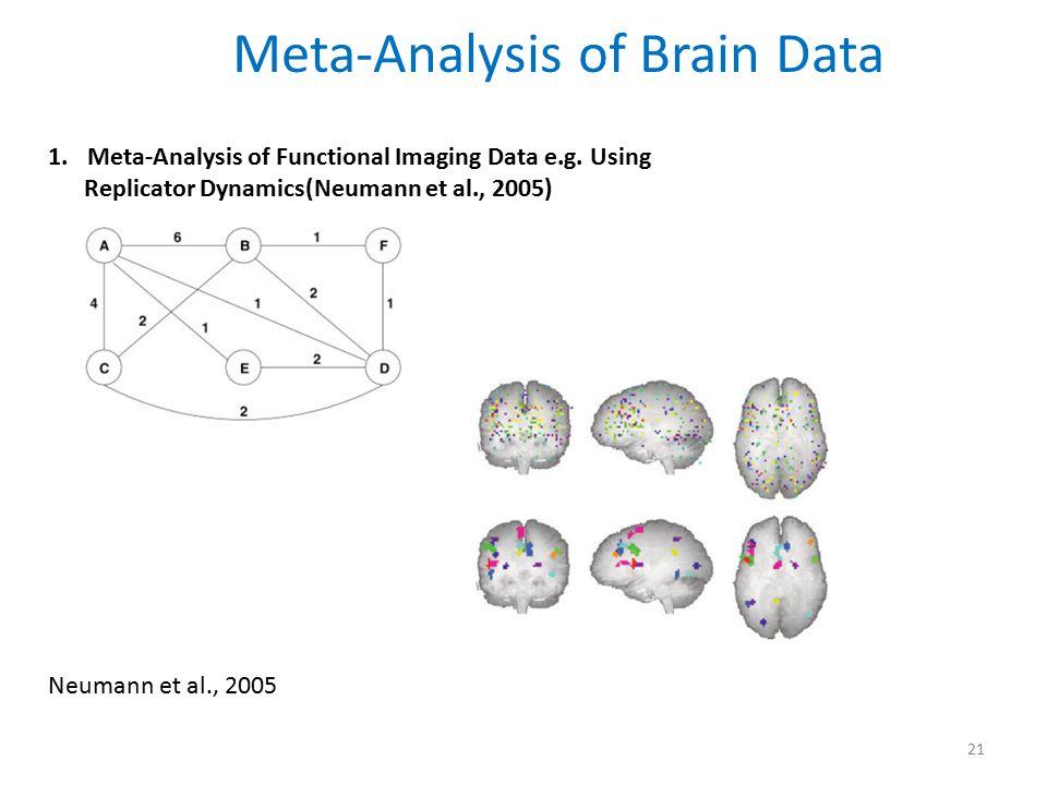 Meta-Analysis of Brain Data