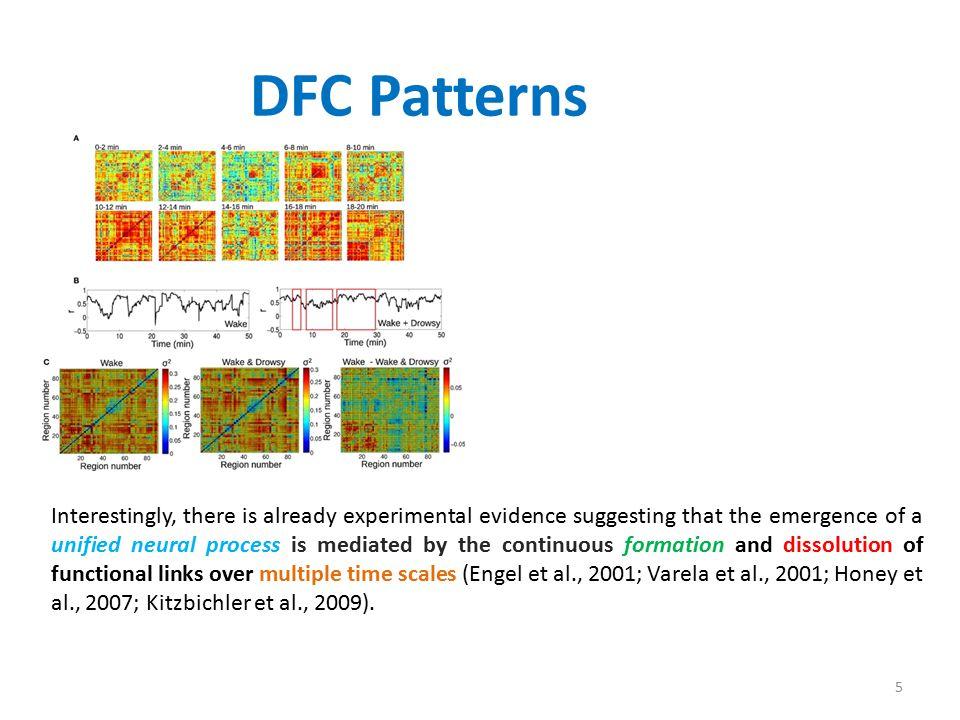 DFC Patterns