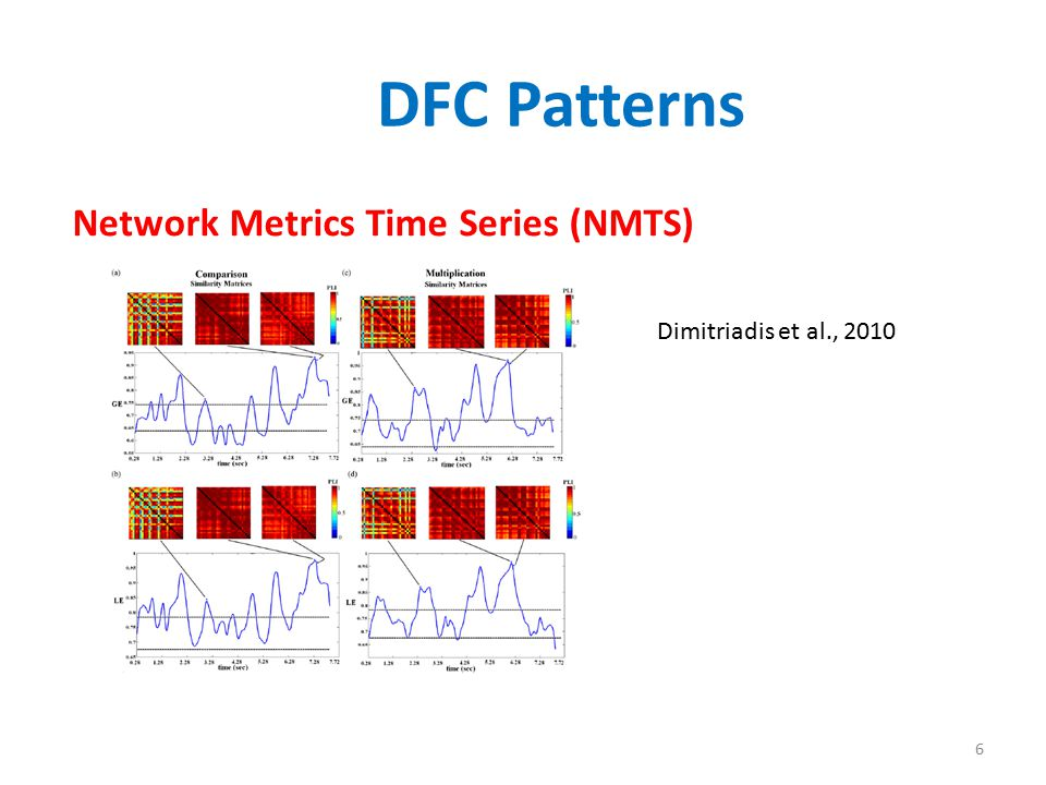 DFC Patterns Network Metrics Time Series (NMTS)