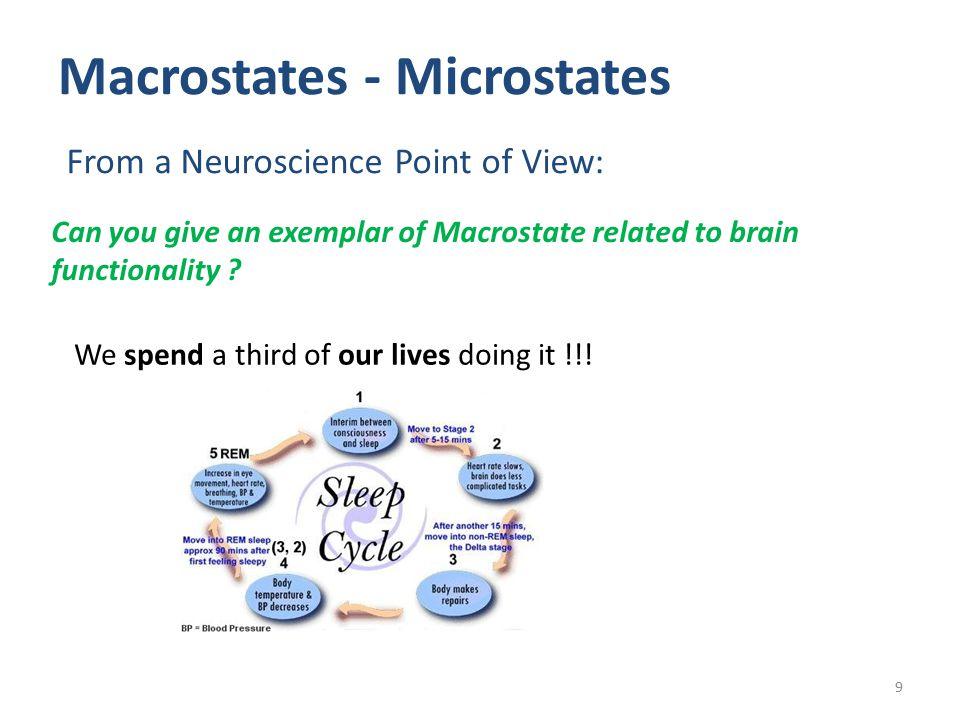 Macrostates - Microstates