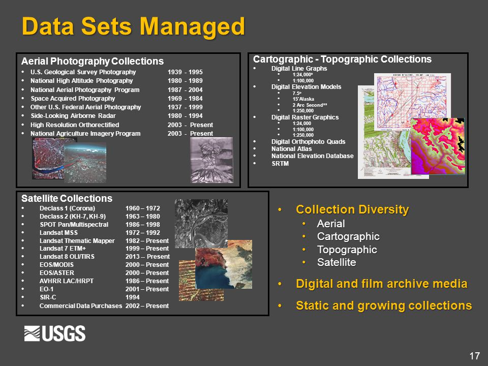 Data Sets Managed Collection Diversity Digital and film archive media