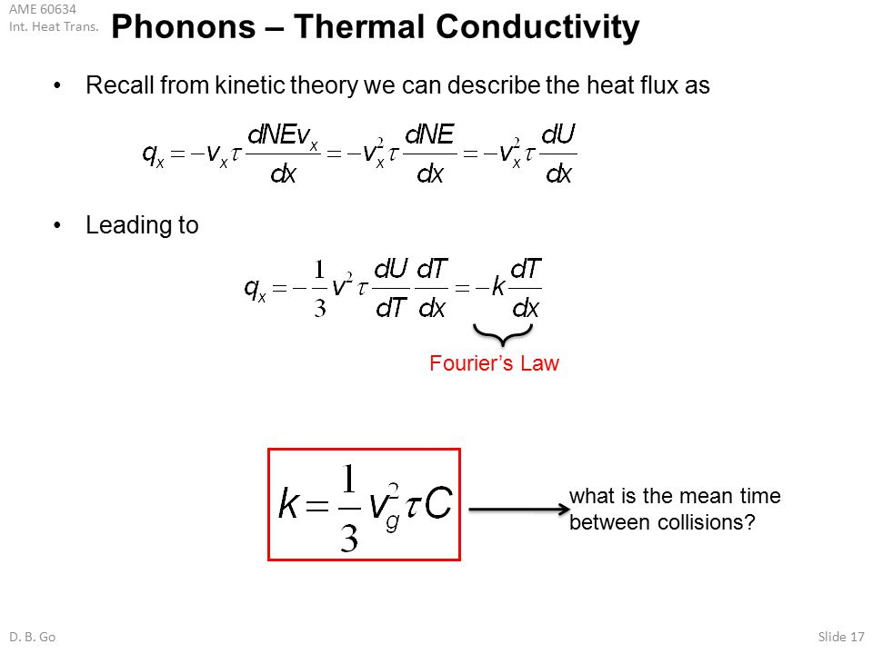 Phonons – Thermal Conductivity