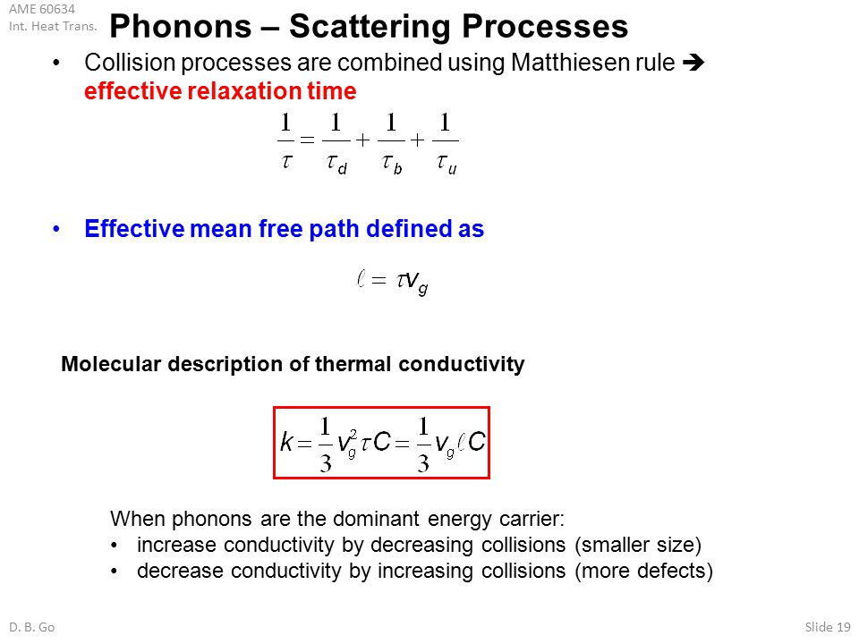 Phonons – Scattering Processes