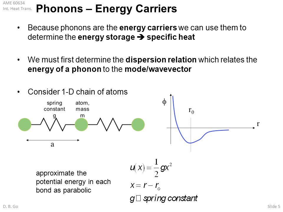 Phonons – Energy Carriers