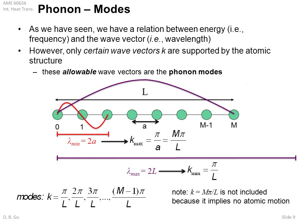 Phonon – Modes As we have seen, we have a relation between energy (i.e., frequency) and the wave vector (i.e., wavelength)