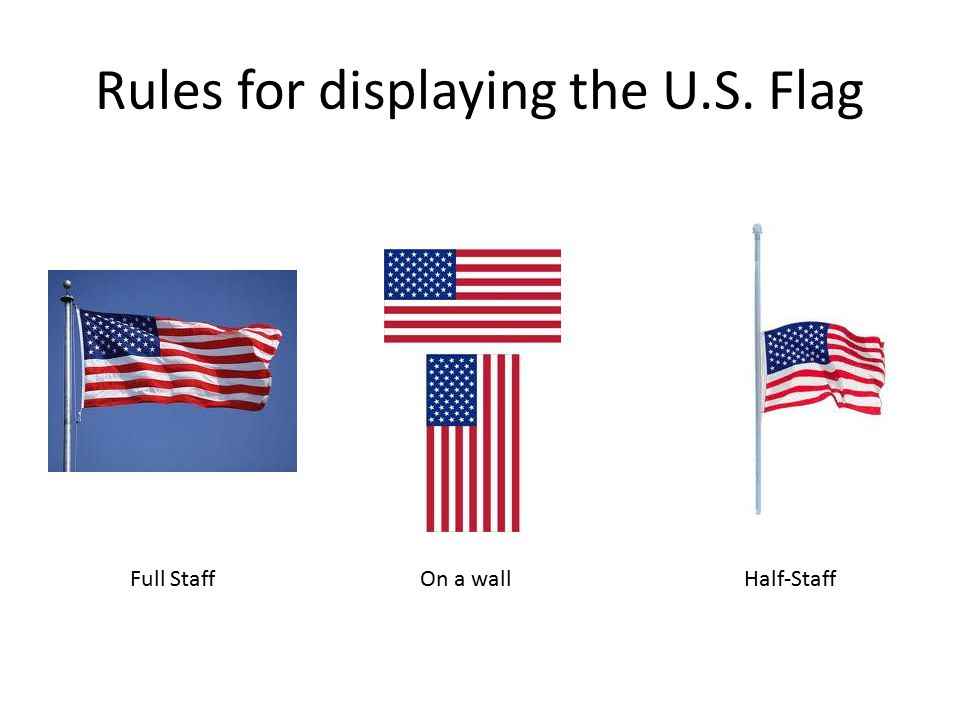 Rules for displaying the U.S. Flag