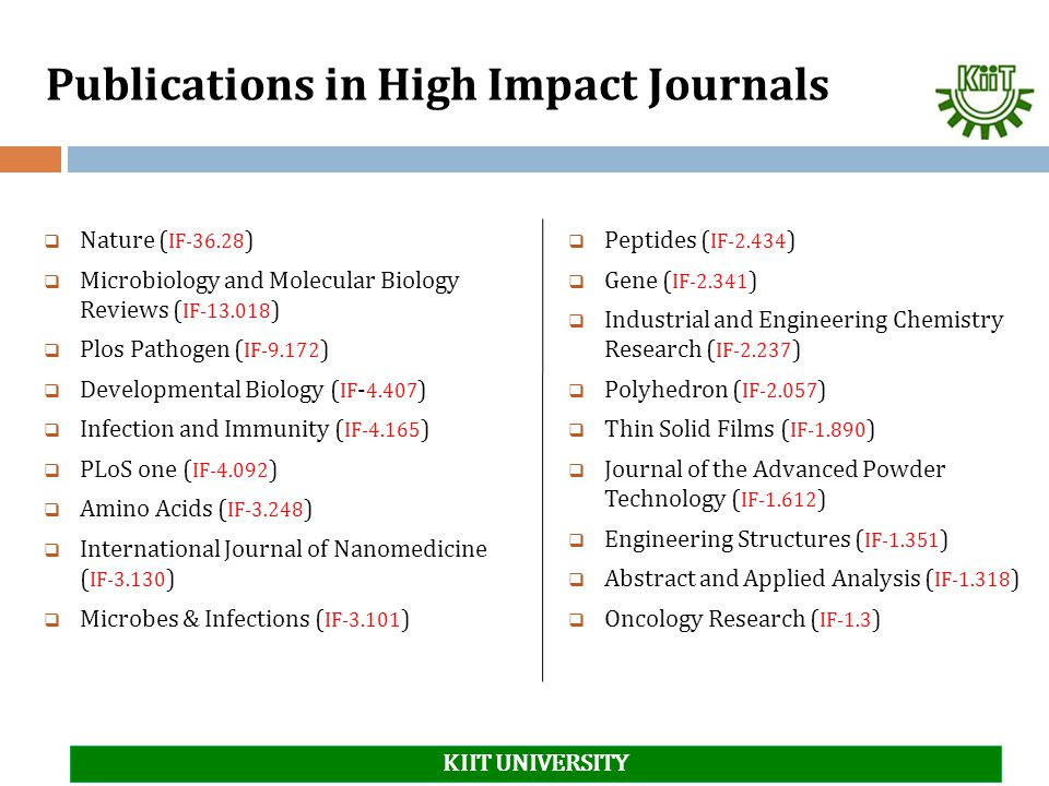 Publications in High Impact Journals