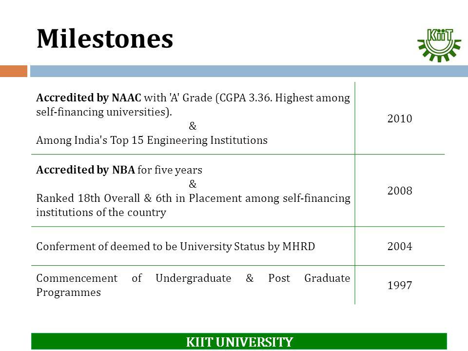 Milestones KIIT UNIVERSITY