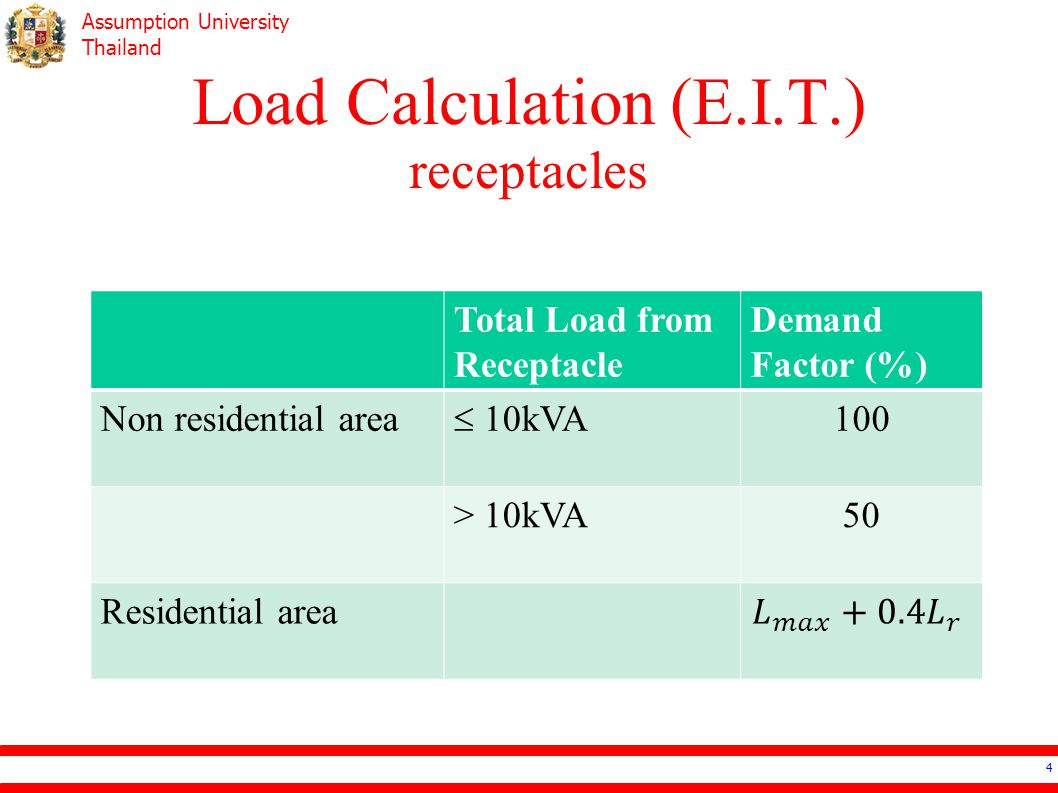 Load Calculation (E.I.T.) receptacles
