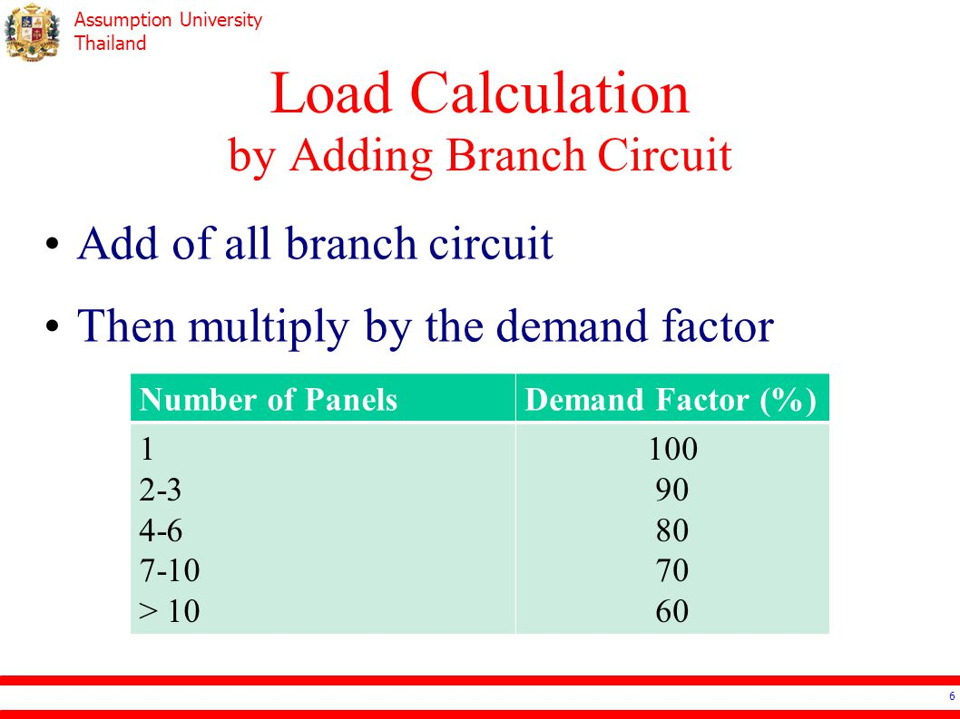 Load Calculation by Adding Branch Circuit