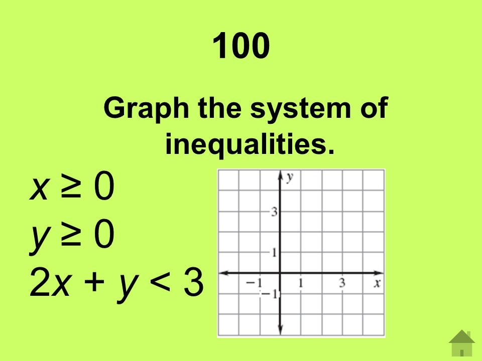 Graph the system of inequalities.