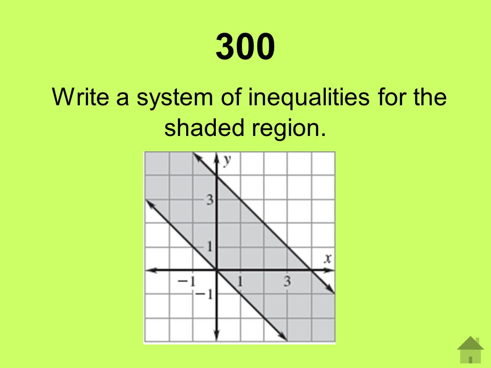 Write a system of inequalities for the shaded region.