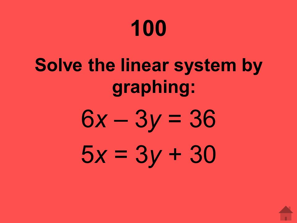 Solve the linear system by graphing: