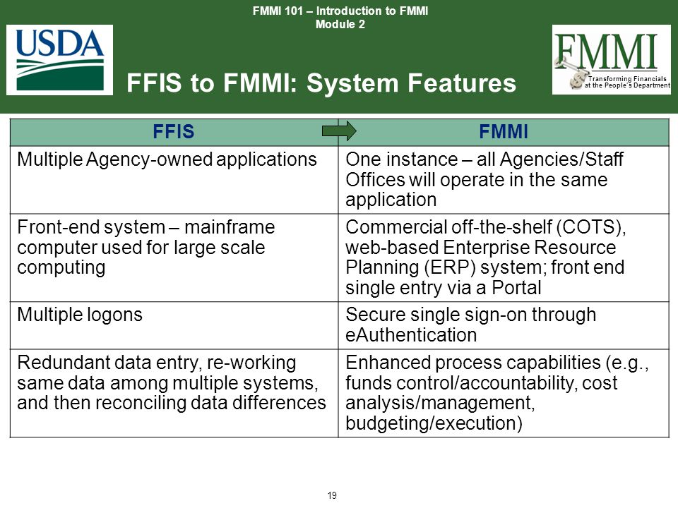 FFIS to FMMI: System Features