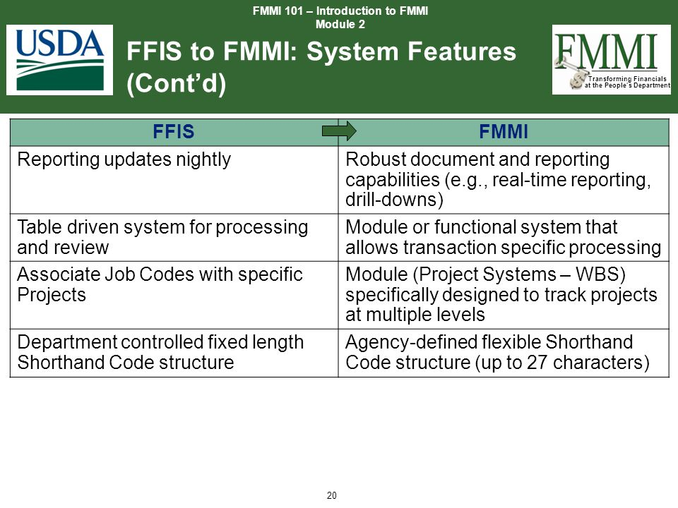 FFIS to FMMI: System Features (Cont'd)