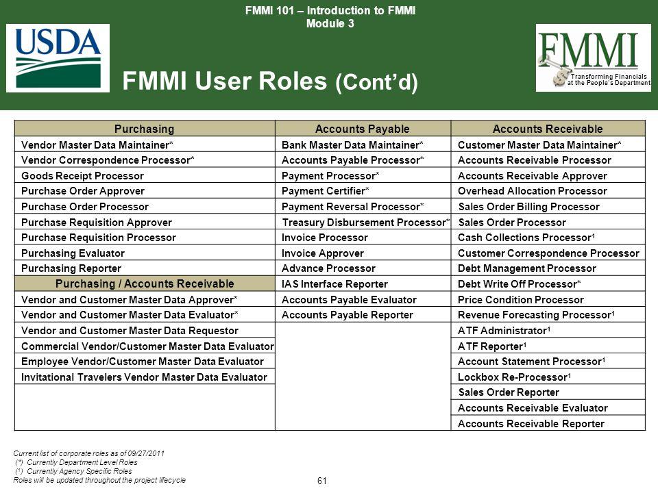 FMMI User Roles (Cont'd)