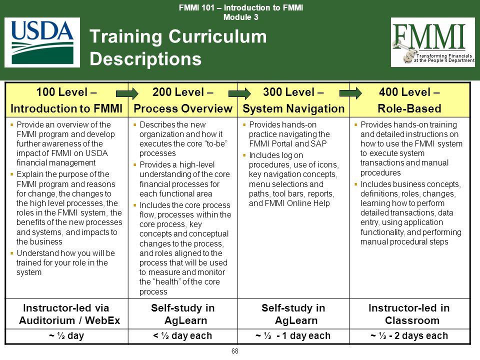 Training Curriculum Descriptions