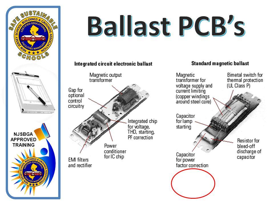 Ballast PCB's