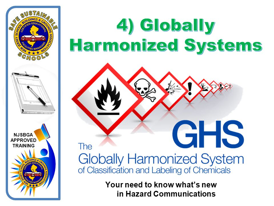 4) Globally Harmonized Systems