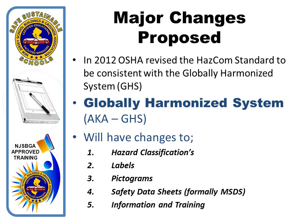 Major Changes Proposed