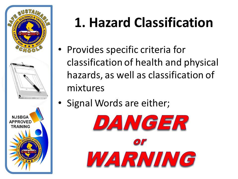 1. Hazard Classification