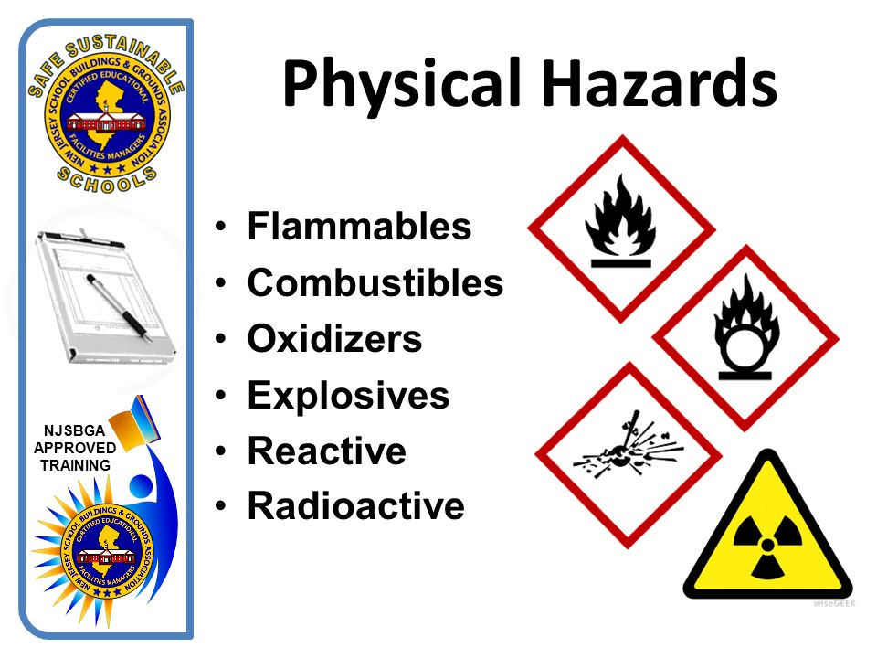 Physical Hazards Flammables Combustibles Oxidizers Explosives Reactive