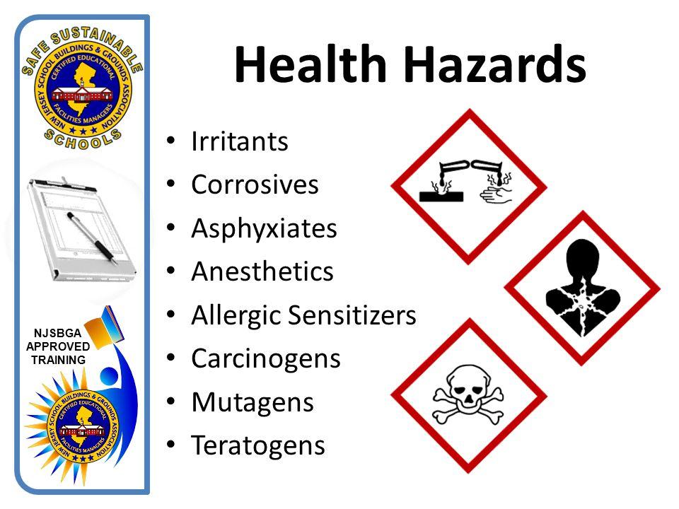 Health Hazards Irritants Corrosives Asphyxiates Anesthetics